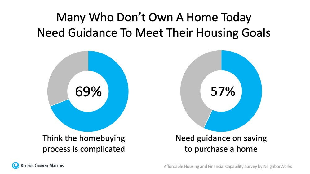 Guidance and Support Are Key When Buying Your First Home | Keeping Current Matters