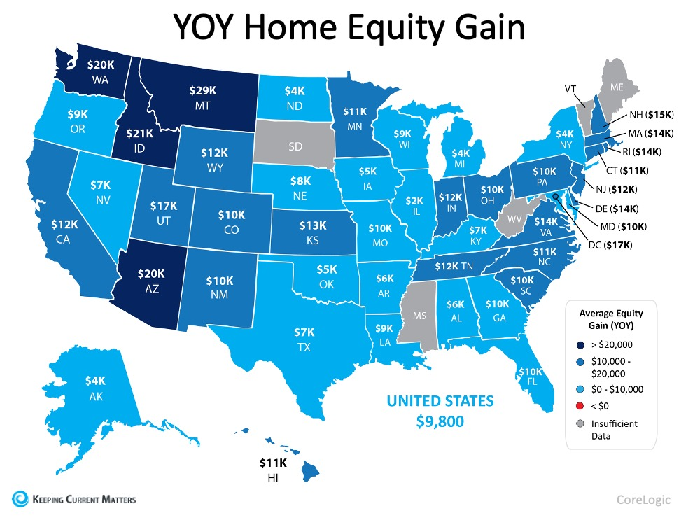 Home Equity Give Sellers Options in Today's Market | Keeping Current Matters